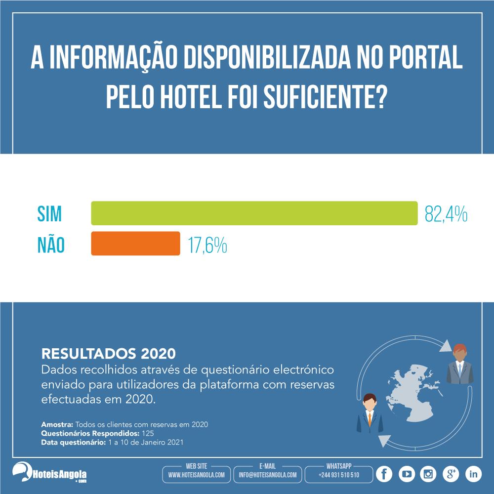 03-a-informacao-disponibilizada-no-portal-pelo-hotel-foi-suficiente-.jpg