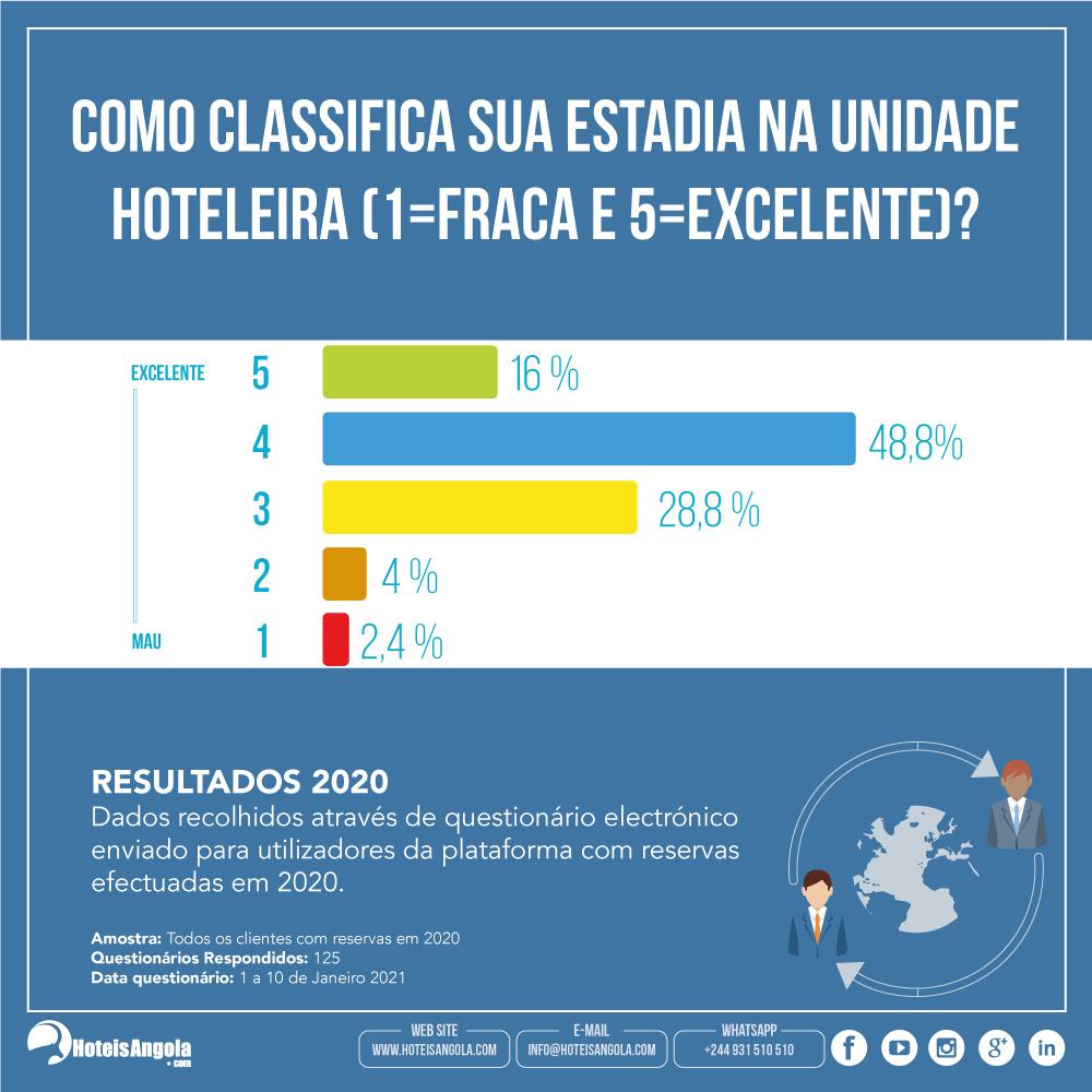05-como-classifica-sua-estadia-na-unidade-hoteleira-1fraca-e-5excelente-.jpg