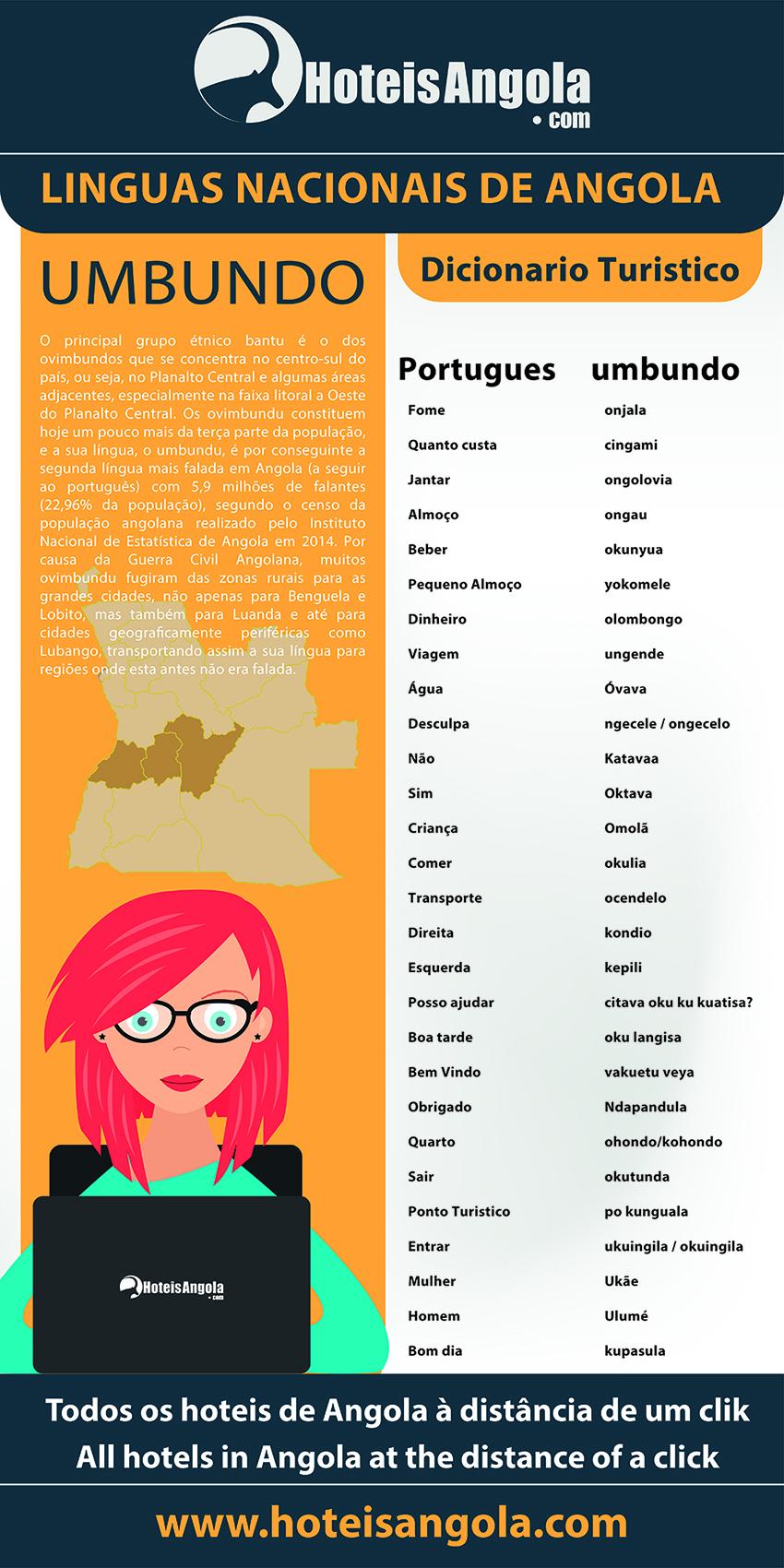 Dicionário Turistico Umbundo